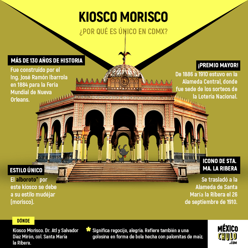 Kiosko Morisco Datos Curiosos